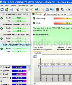 Hard Disk Sentinel Pro 3.40 Yapı 4315